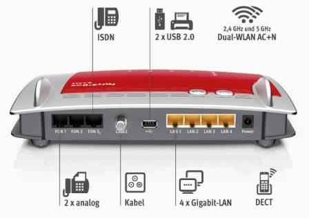 PYUR Fritzbox Router